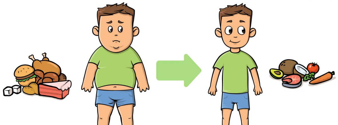 Why Overweight Kids Do Not Like Fruits And Vegetables Obesity Prevention  Foundation Of America